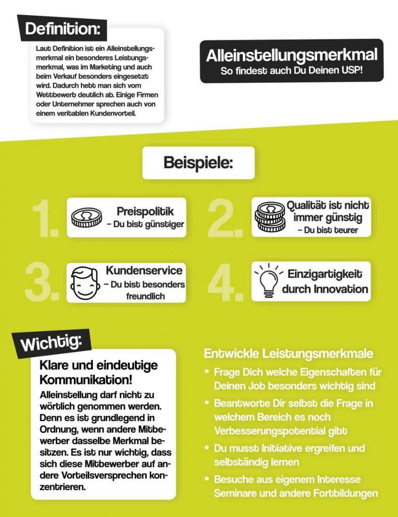 Alleinstellungsmerkmal Infografik