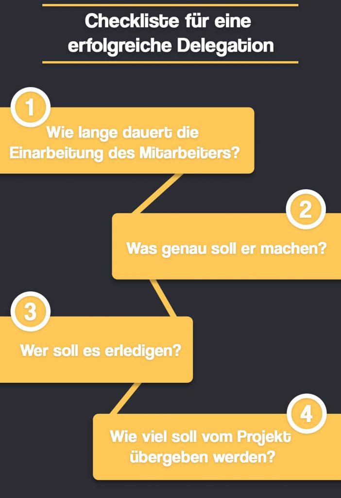 Delegieren Checkliste