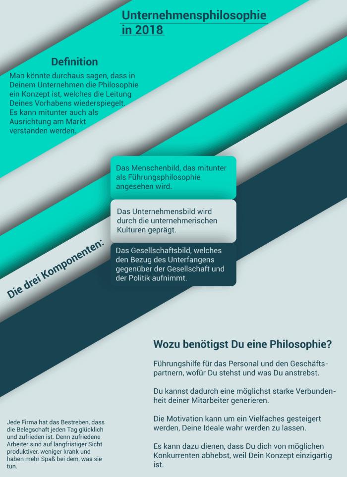 Unternehmensphilosophie